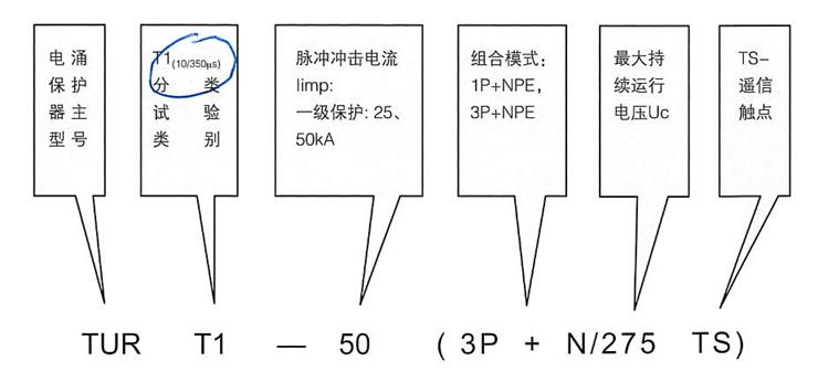 北京图灵 tur t1电源系列电涌保护器(样本)