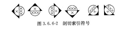 装修 建筑/3 索引图样时,应以引出圈将被放大的图样范围完整圈出,并应由...