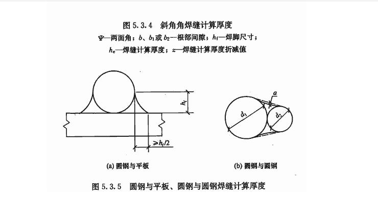 中华人民共和国国家标准 钢结构焊接规范 Code for welding of steel structures GB 50661-2011 主编部门:中华人民共和国住房和城乡建设部 批准部门:中华人民共和国住房和城乡建设部 施行日期:2 0 1 2 年 8 月 1 日 中华人民共和国住房和城乡建设部 公 告 第1212号 关于发布国家标准《钢结构焊接规范》的公告 现批准《钢结构焊接规范》为国家标准,编号为GB 50661-2011,自2012年8月1日起实施。其中,第4.0.1、5.7.1、6.1.1、
