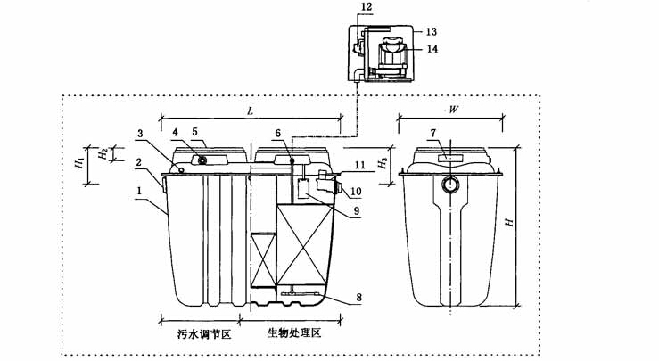 m³/d户用生活污水处理装置结构图见图a.1,外形尺寸见表a.1.